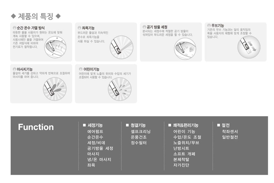 MC-210B-Funtion1.jpg